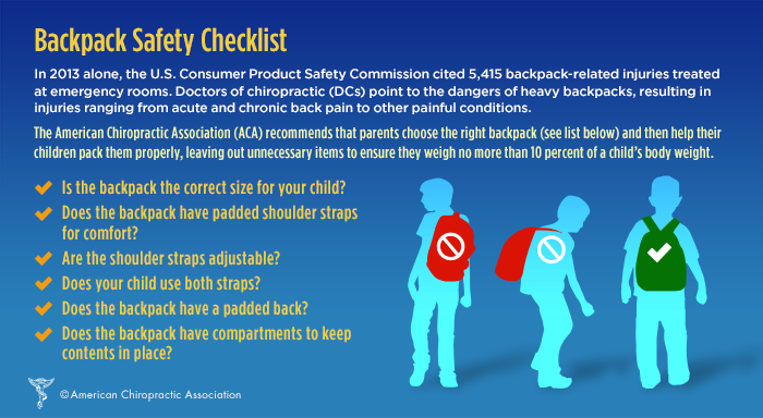 Backpack safety tips from Brooks Chiropractic Shakopee